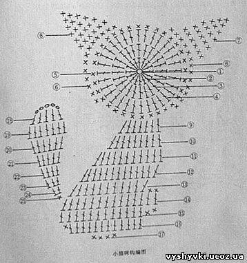 Схема вязания коврика в форме