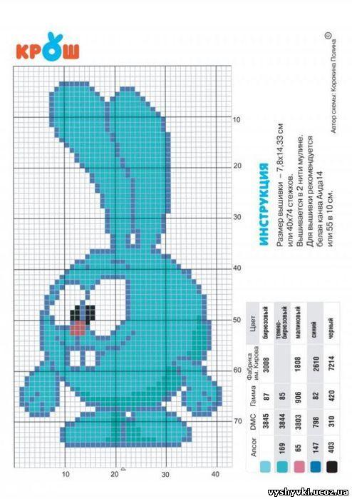 Схема для вышивки Смешарик