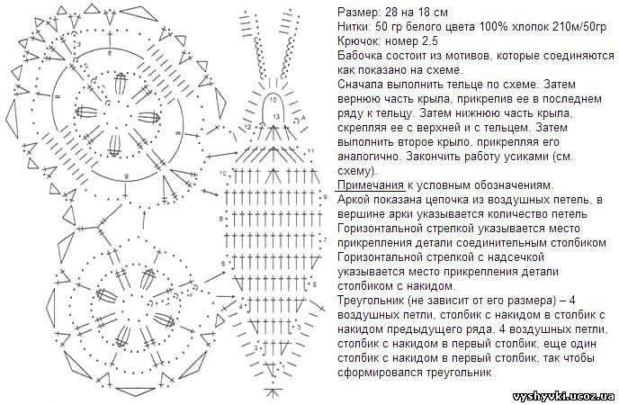 Гипс Выкройка Вяжем салфетки схемы с описанием