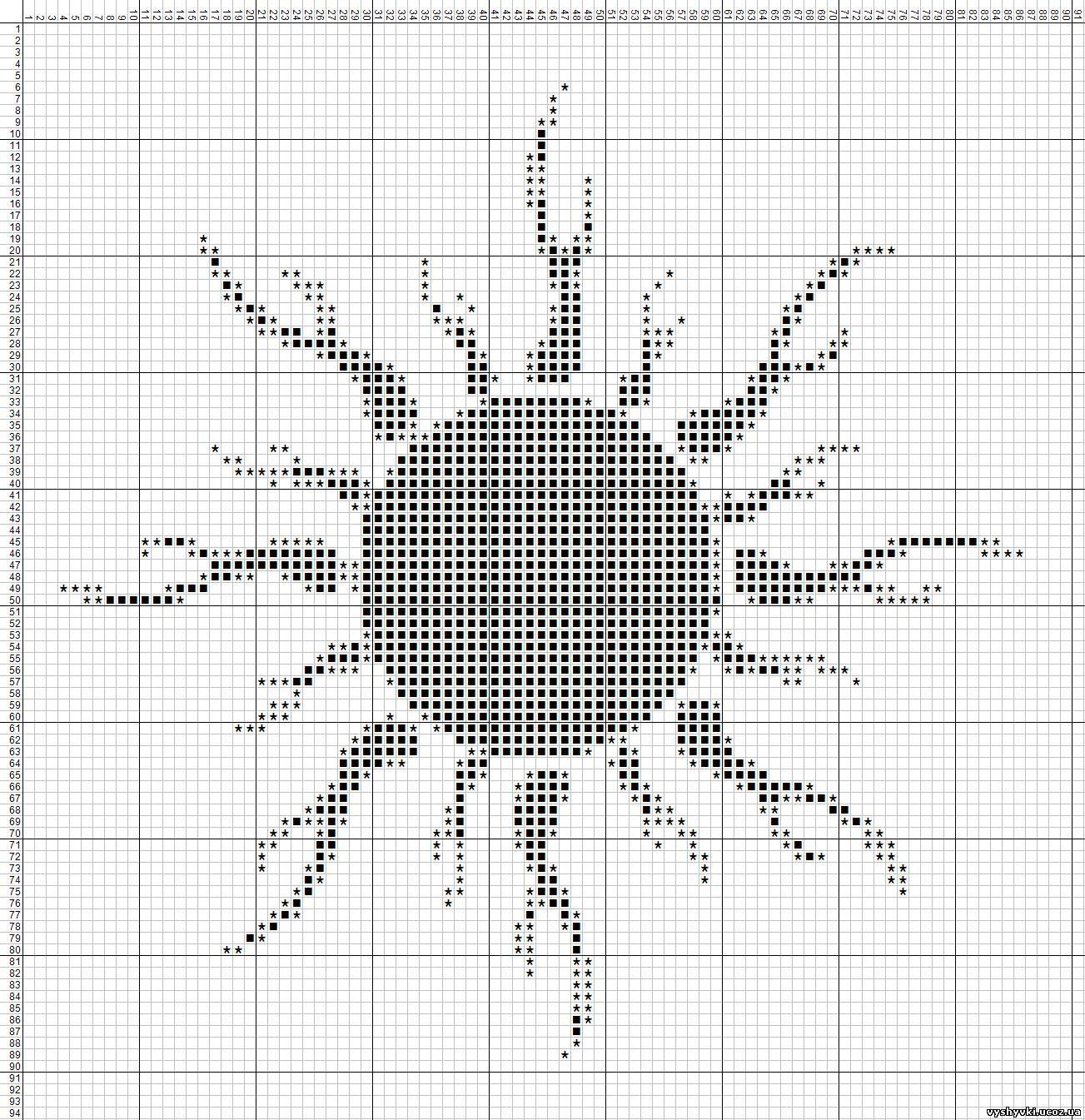 Вышивание солнца схема