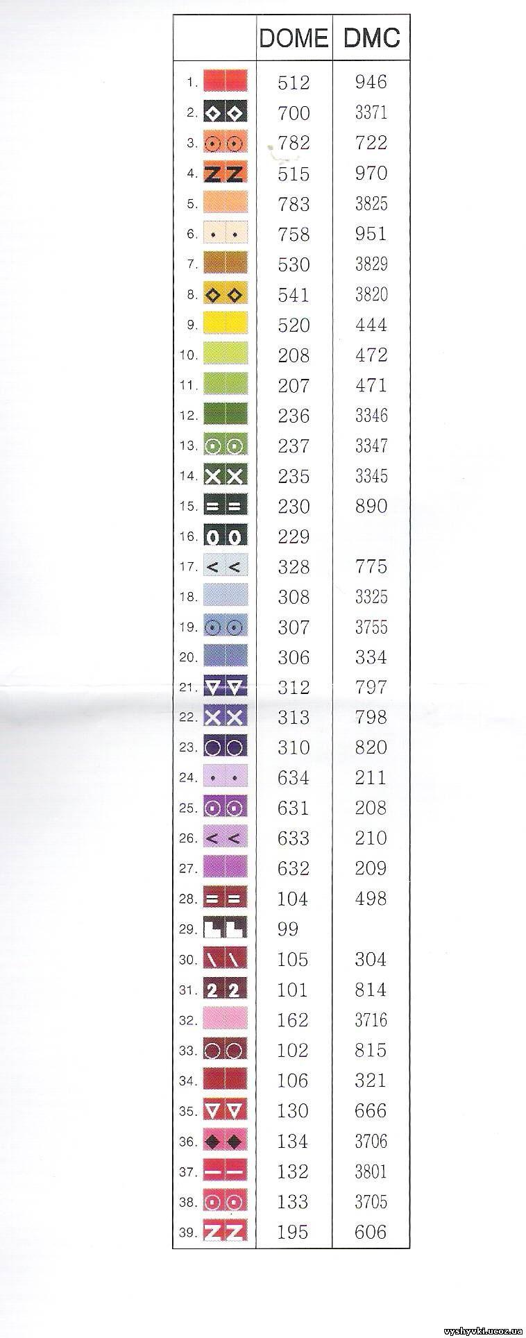 Схема вышивки цветы бордюр 120