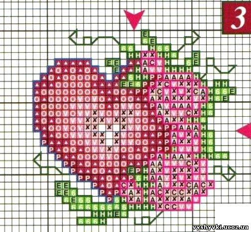 вышивка сердца