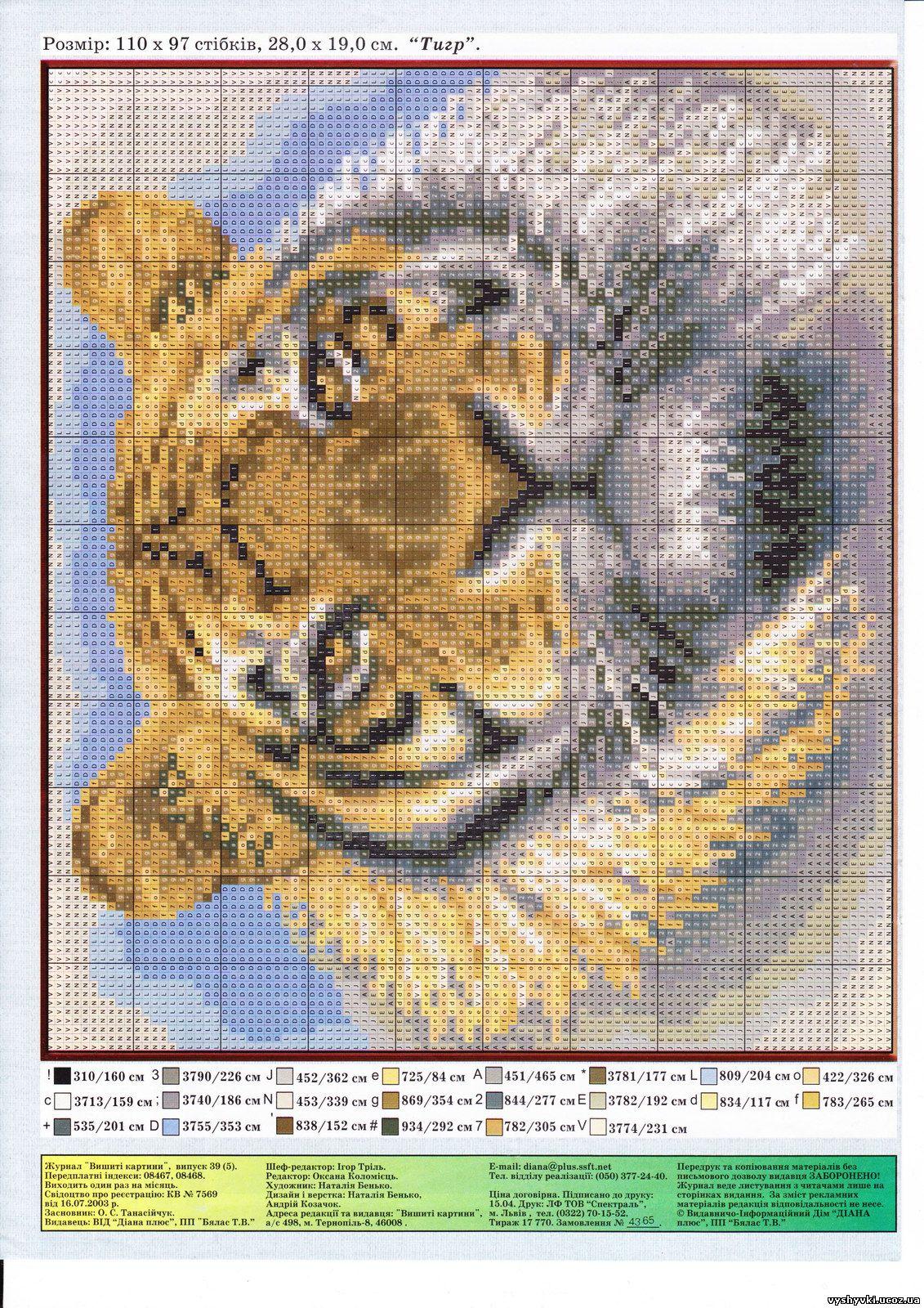 Картинки для вышивки крестом тигр